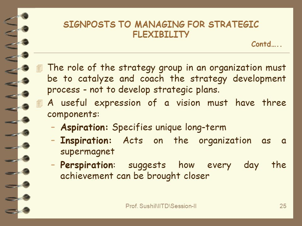 Prof.Sushil\IITD\Session-II25 SIGNPOSTS TO MANAGING FOR STRATEGIC FLEXIBILITY Contd…..
