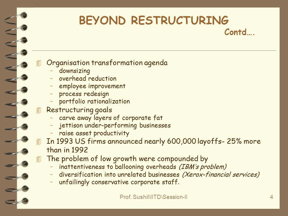 Prof.Sushil\IITD\Session-II4 BEYOND RESTRUCTURING Contd….