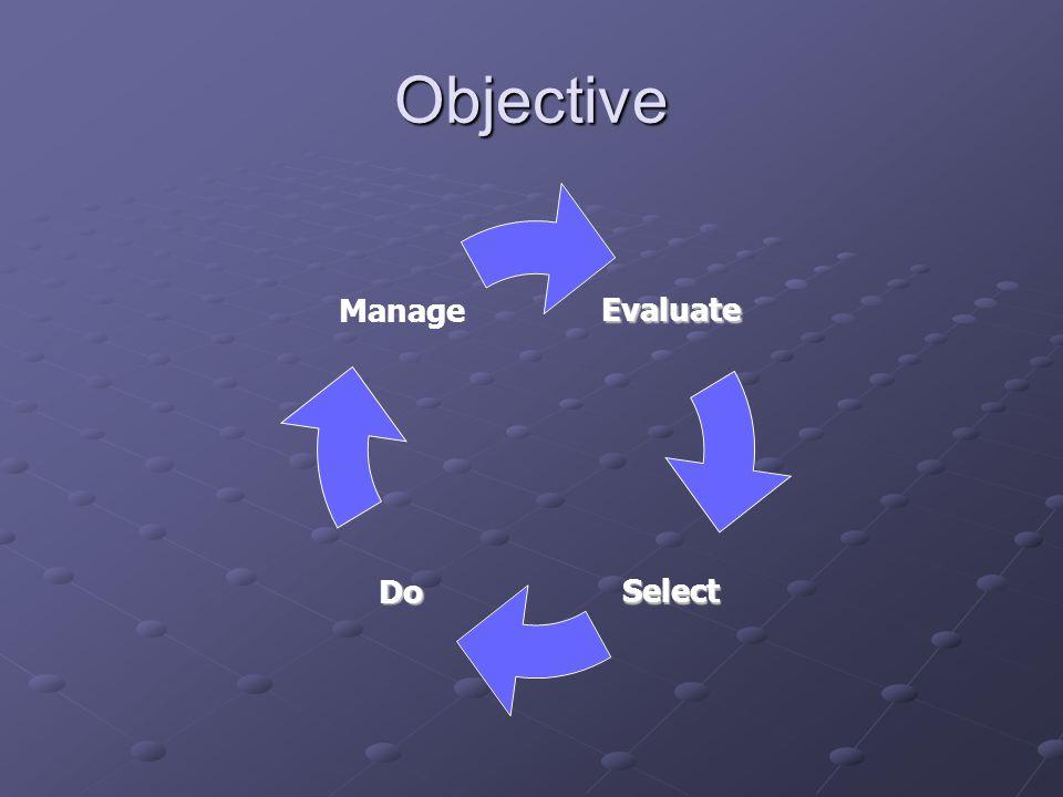 ObjectiveEvaluate SelectDo Manage