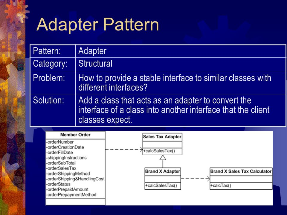 Adapter Pattern Pattern:Adapter Category:Structural Problem:How to provide a stable interface to similar classes with different interfaces.