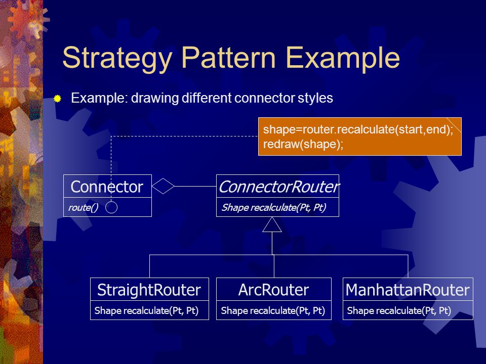 Strategy Pattern Example ConnectorRouter Shape recalculate(Pt, Pt) ArcRouter Shape recalculate(Pt, Pt) Connector route() StraightRouter Shape recalcul