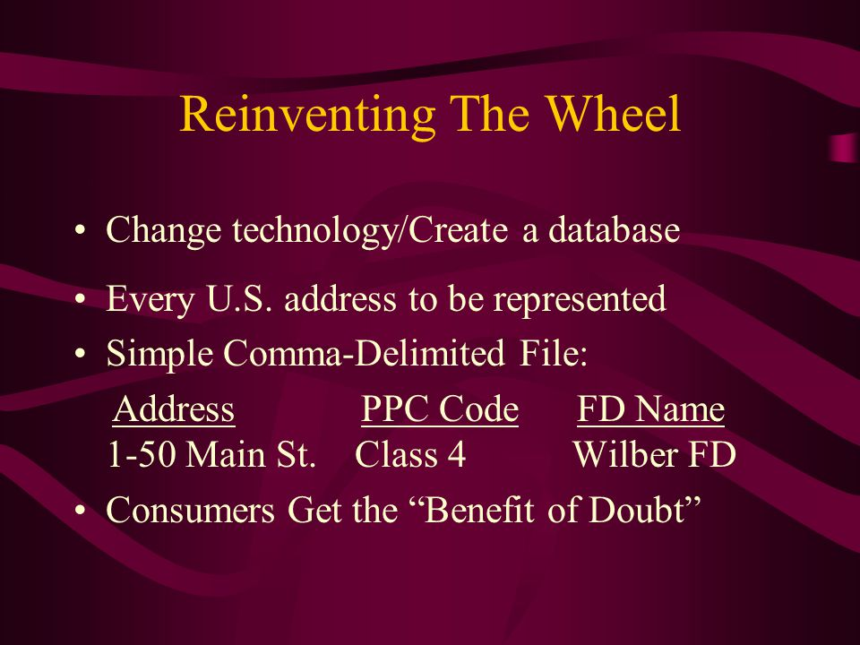 Reinventing The Wheel Change technology/Create a database Every U.S.