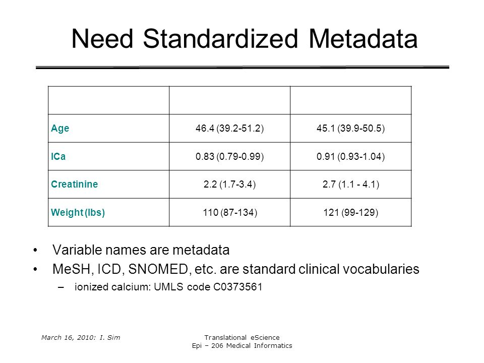 March 16, 2010: I. SimTranslational eScience Epi – 206 Medical Informatics Need Standardized Metadata Variable names are metadata MeSH, ICD, SNOMED, e