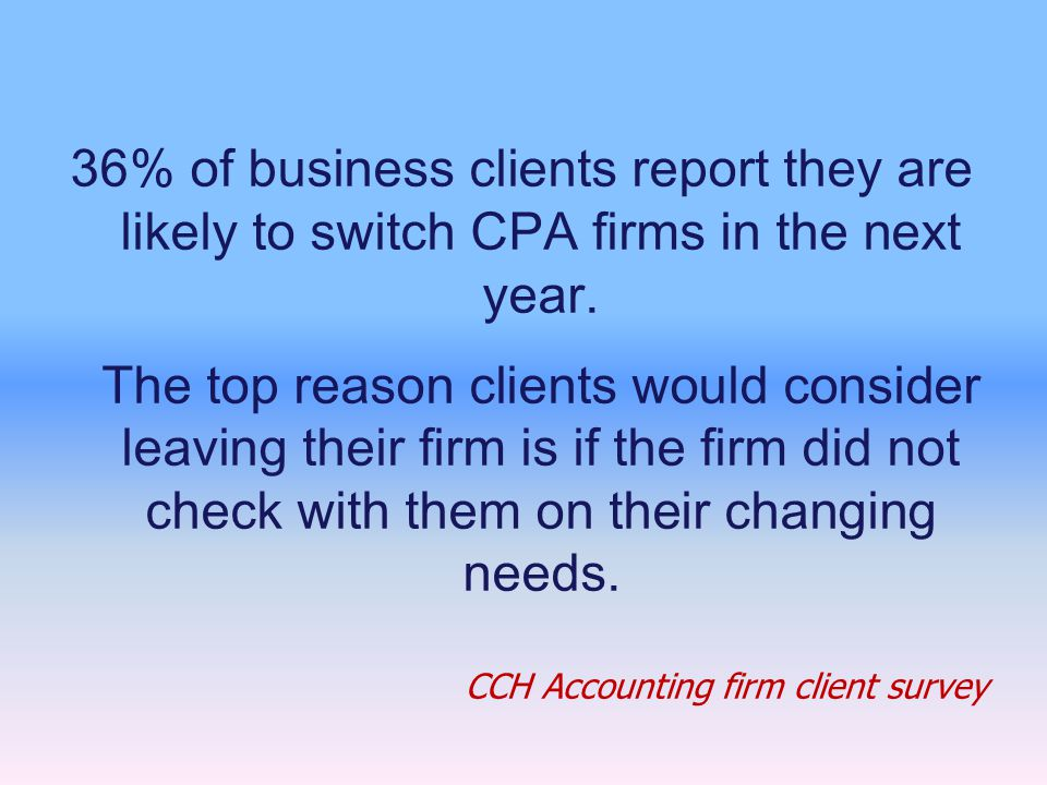 36% of business clients report they are likely to switch CPA firms in the next year.
