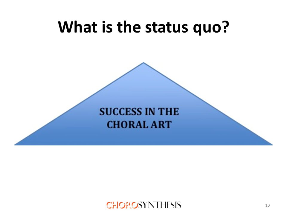 What is the status quo 13