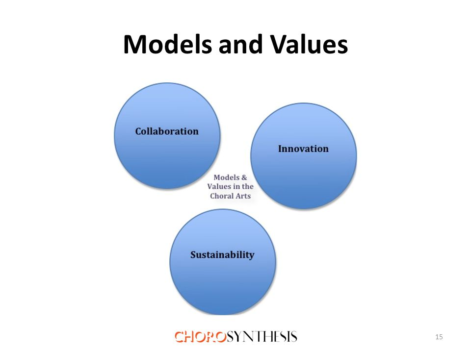 Models and Values 15