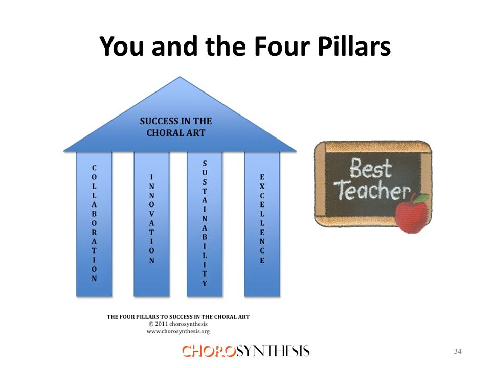 You and the Four Pillars 34