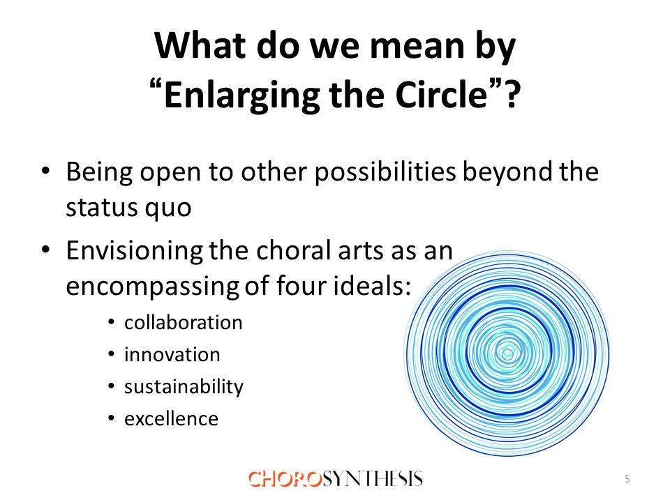 What do we mean by Enlarging the Circle .