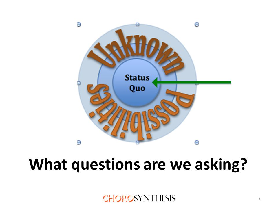 What questions are we NOT asking? BLIND SPOTS 7