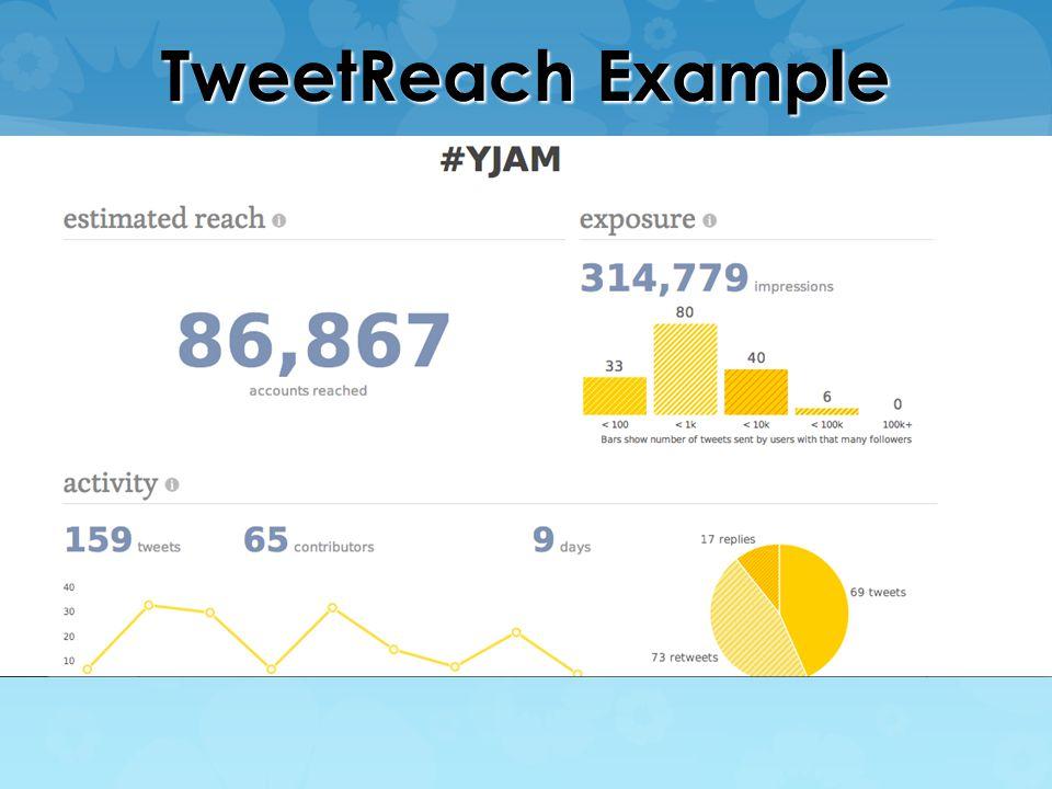 TweetReach Example