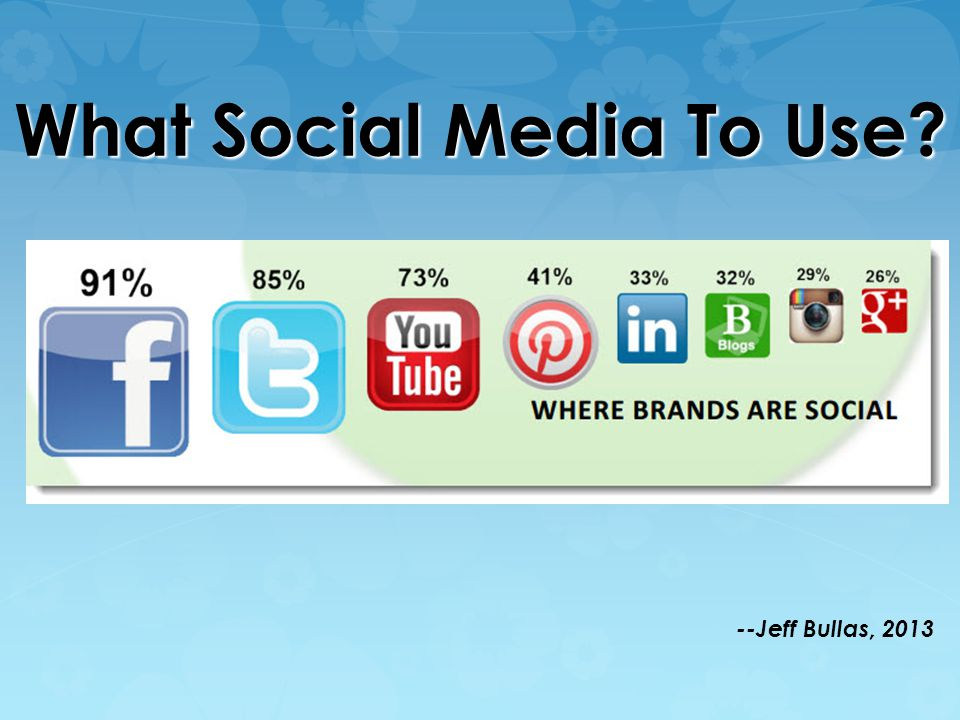 What Social Media To Use? --Jeff Bullas, 2013
