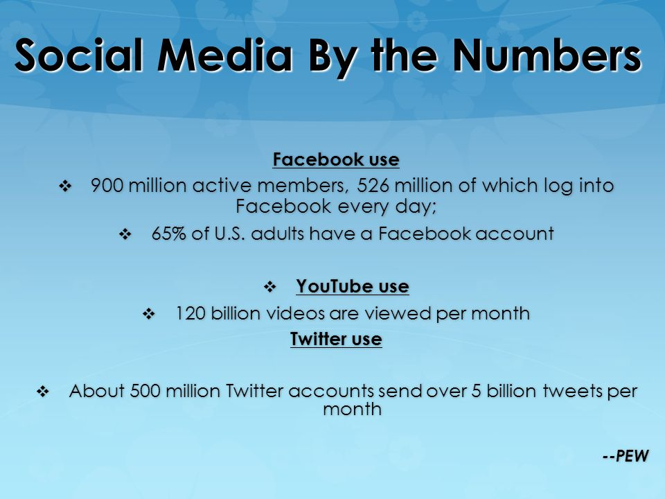 Social Media By the Numbers Facebook use  900 million active members, 526 million of which log into Facebook every day;  65% of U.S.
