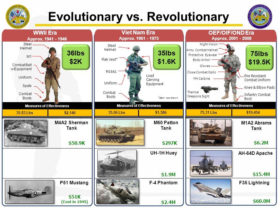 5 Evolutionary vs.