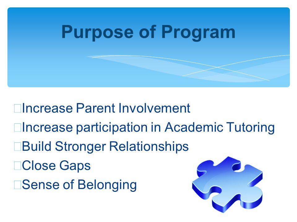 ∗ Increase Parent Involvement ∗ Increase participation in Academic Tutoring ∗ Build Stronger Relationships ∗ Close Gaps ∗ Sense of Belonging Purpose of Program