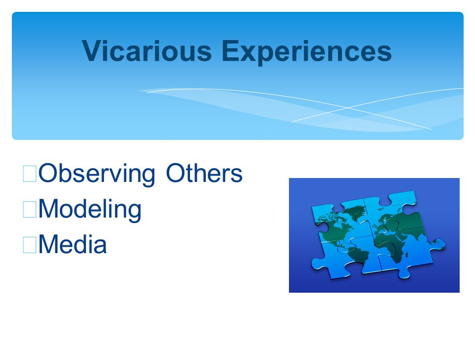 ∗ Observing Others ∗ Modeling ∗ Media Vicarious Experiences