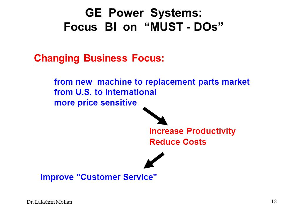 "Dr. Lakshmi Mohan 18 GE Power Systems: Focus BI on ""MUST - DOs"" Changing Business Focus: from new machine to replacement parts market from U.S. to int"