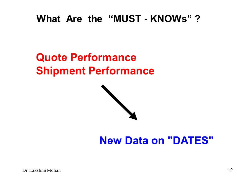 "Dr. Lakshmi Mohan 19 What Are the ""MUST - KNOWs"" ? New Data on"