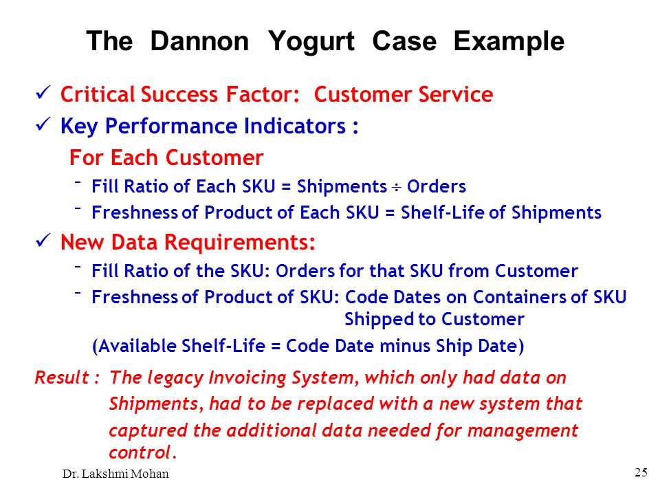 Dr. Lakshmi Mohan 25 The Dannon Yogurt Case Example Critical Success Factor: Customer Service Key Performance Indicators : For Each Customer  Fill Ra