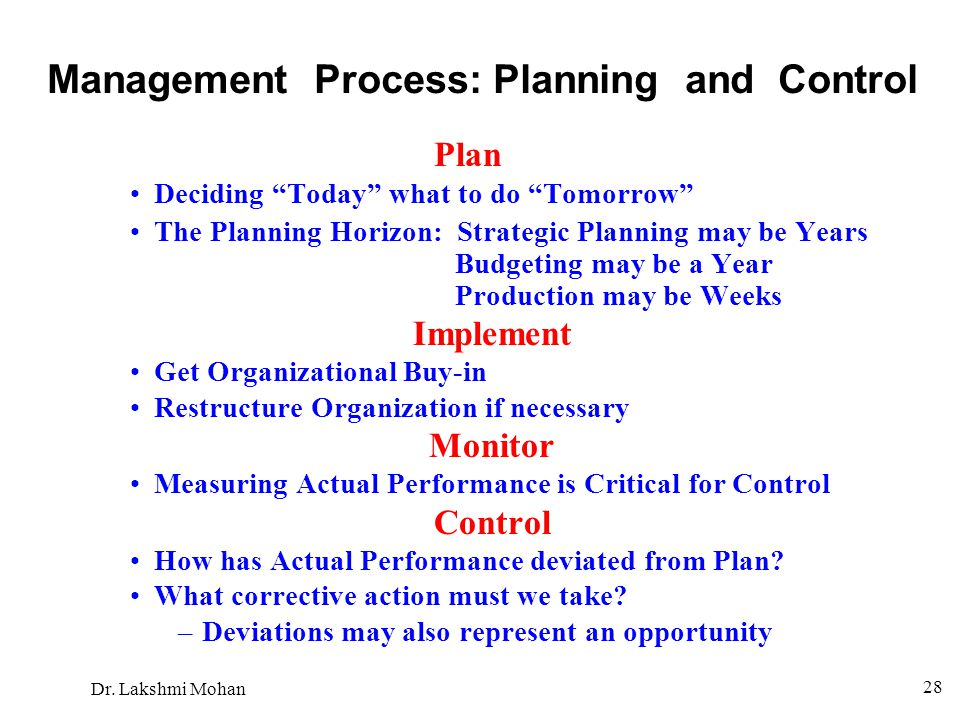"Dr. Lakshmi Mohan 28 Management Process: Planning and Control Plan Deciding ""Today"" what to do ""Tomorrow"" The Planning Horizon: Strategic Planning may"