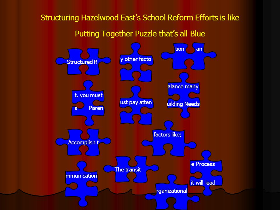Structuring Hazelwood East's School Reform Efforts is like Putting Together Puzzle that's all Blue factors like; Accomplish t The transit rganizationa