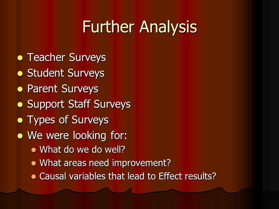 Further Analysis Teacher Surveys Teacher Surveys Student Surveys Student Surveys Parent Surveys Parent Surveys Support Staff Surveys Support Staff Surveys Types of Surveys Types of Surveys We were looking for: We were looking for: What do we do well.