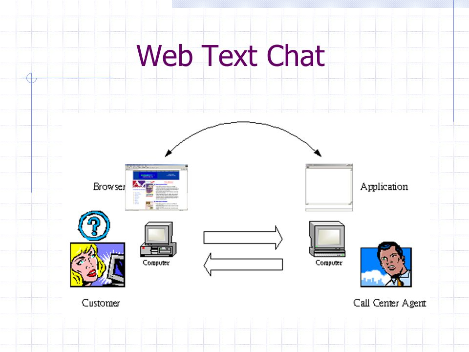 Web Text Chat