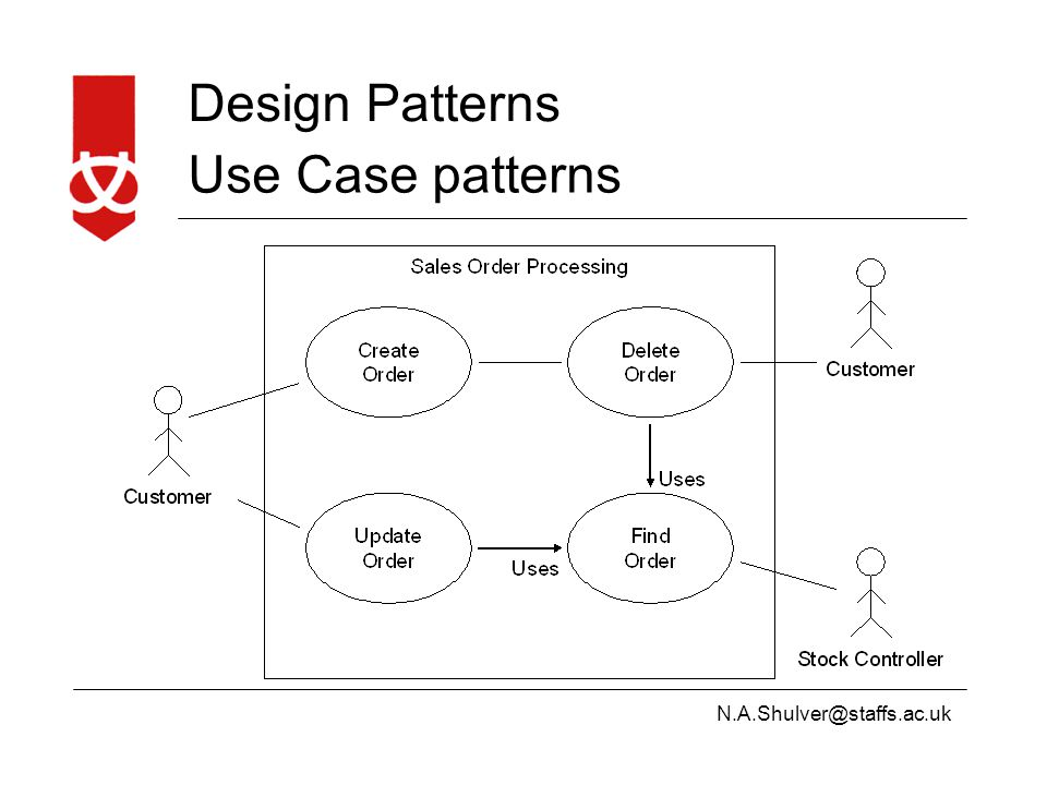 N.A.Shulver@staffs.ac.uk Design Patterns Use Case patterns