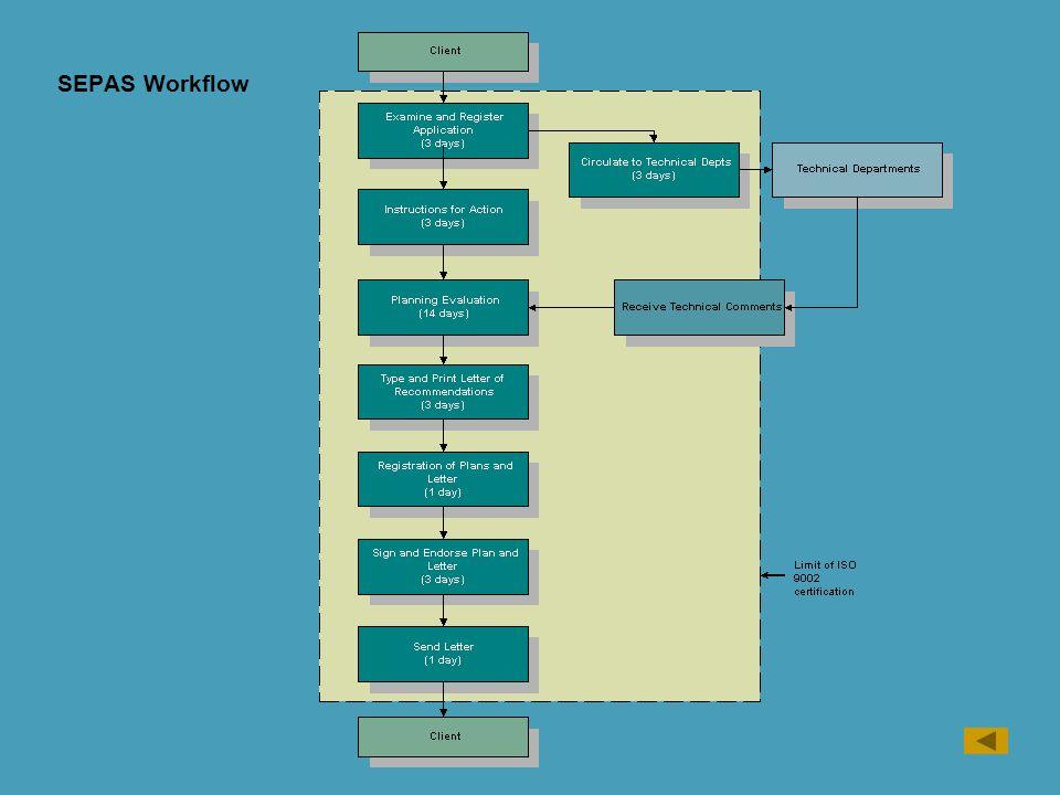 SEPAS Workflow