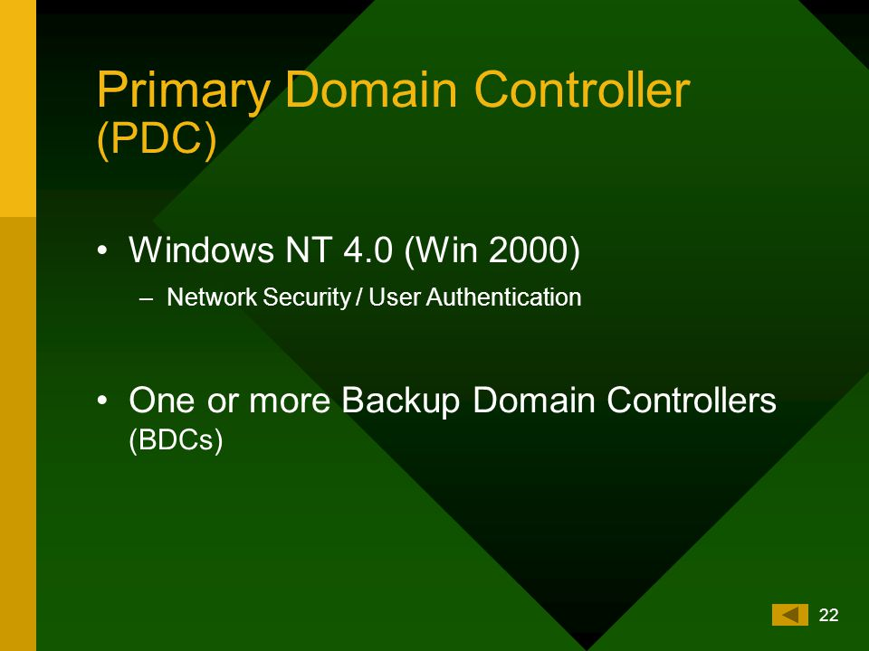 22 Primary Domain Controller (PDC) Windows NT 4.0 (Win 2000) –Network Security / User Authentication One or more Backup Domain Controllers (BDCs)