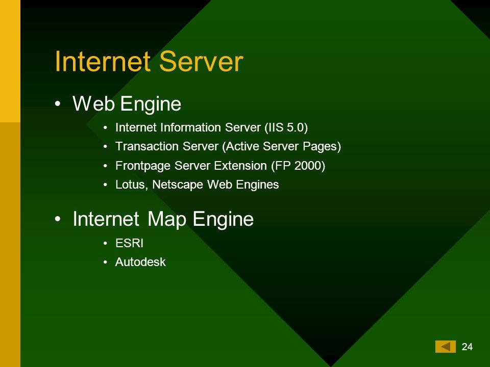 24 Internet Server Web Engine Internet Information Server (IIS 5.0) Transaction Server (Active Server Pages) Frontpage Server Extension (FP 2000) Lotu