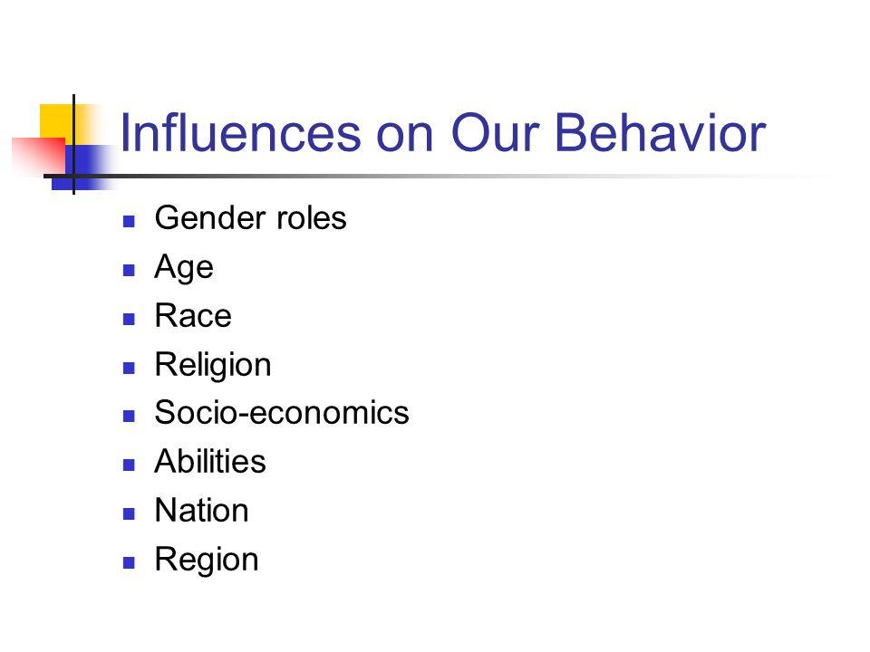 Influences on Our Behavior Gender roles Age Race Religion Socio-economics Abilities Nation Region