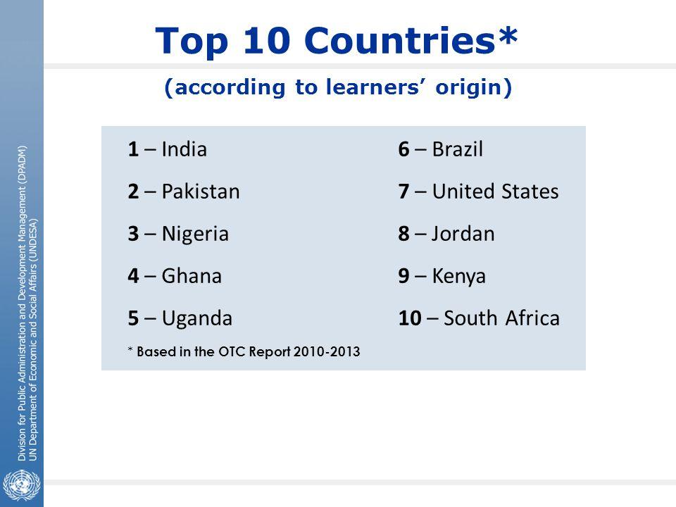 Top 10 Countries* (according to learners' origin) 1 – India 6 – Brazil 2 – Pakistan7 – United States 3 – Nigeria8 – Jordan 4 – Ghana 9 – Kenya 5 – Uga