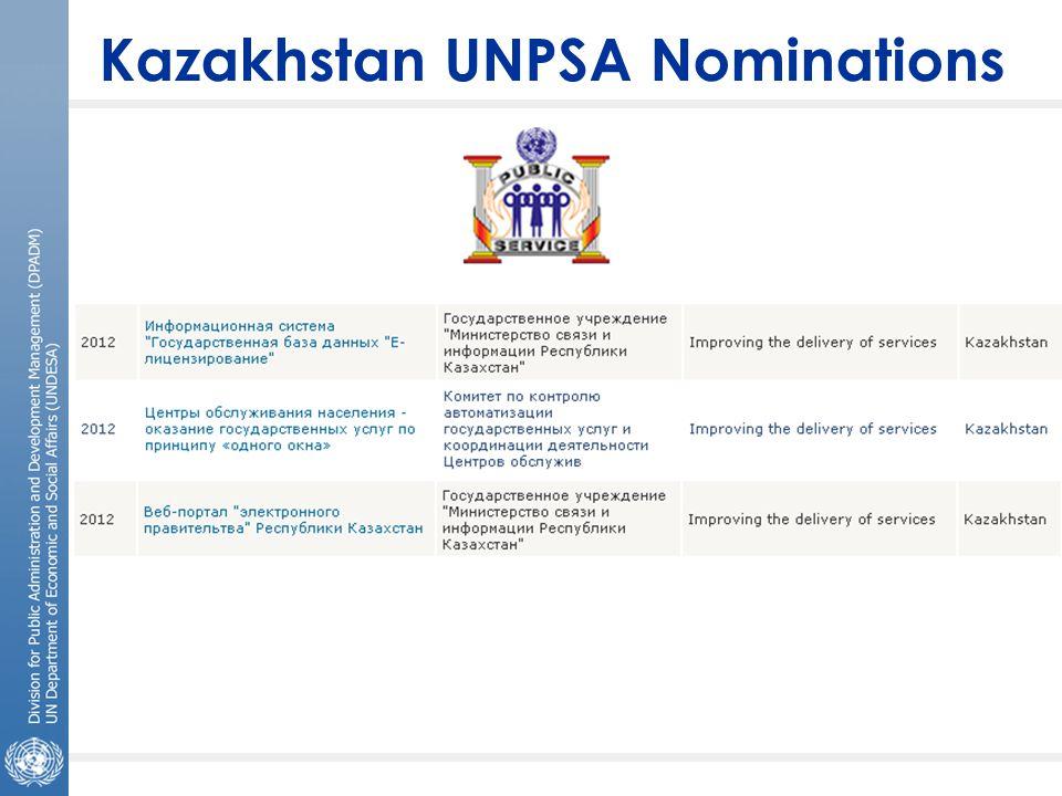 Kazakhstan UNPSA Nominations