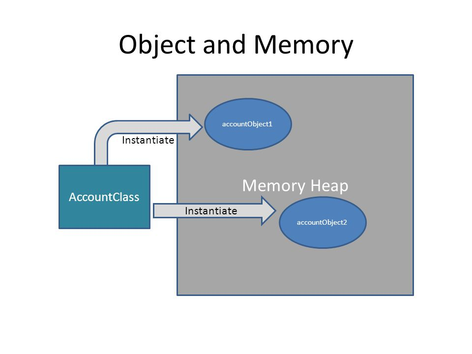Overview and Concept Object-oriented programming (OOP) is a programming paradigm that uses objects – data structures consisting of datafields and methods – and their interactions to design applications and computer programs programming paradigmobjects data structuresdatafields methods