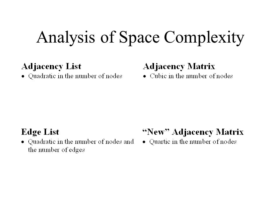 Analysis of Space Complexity