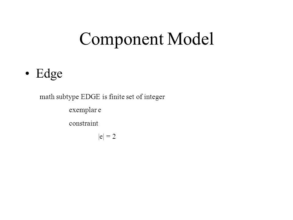 Component Model Edge math subtype EDGE is finite set of integer exemplar e constraint |e| = 2