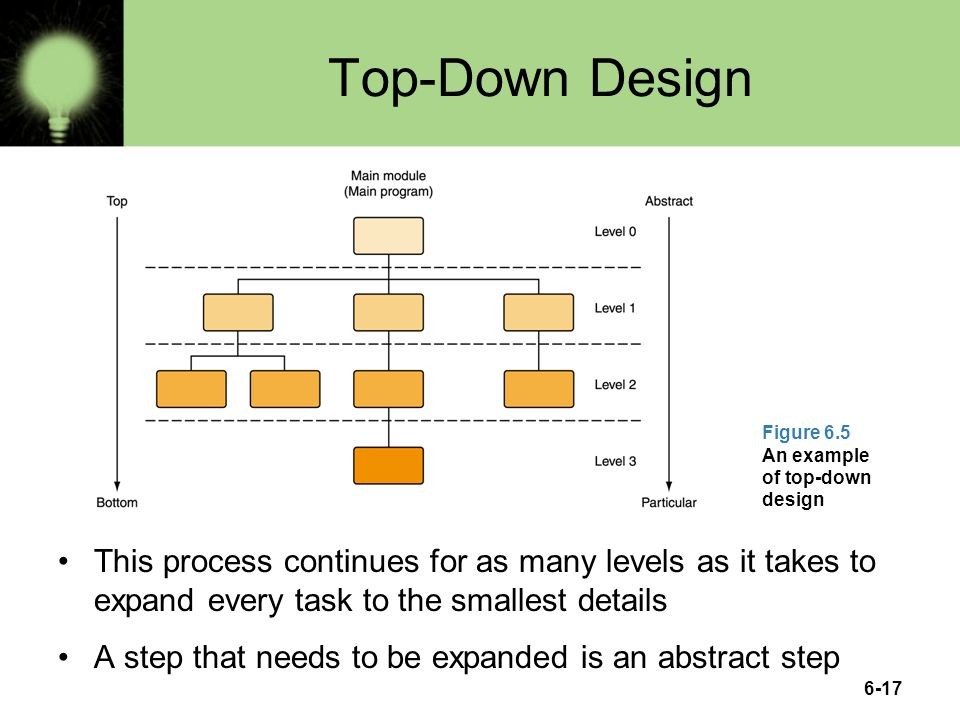 6-17 Top-Down Design This process continues for as many levels as it takes to expand every task to the smallest details A step that needs to be expand