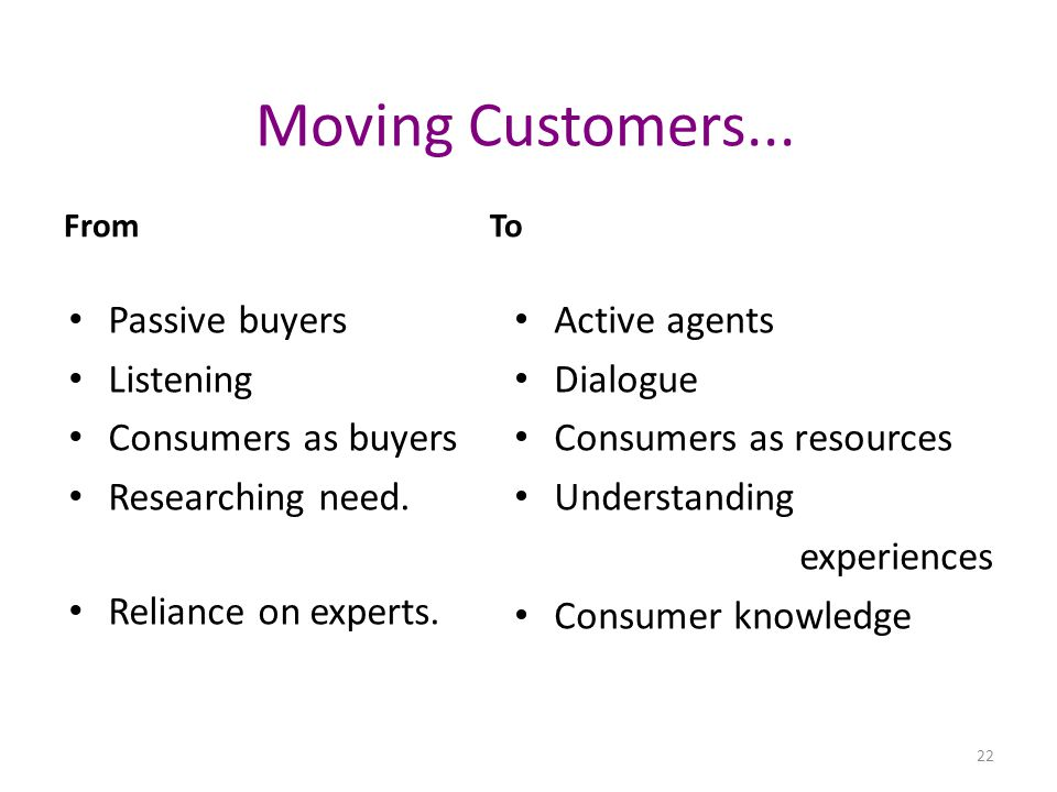 Moving Customers... From Passive buyers Listening Consumers as buyers Researching need.
