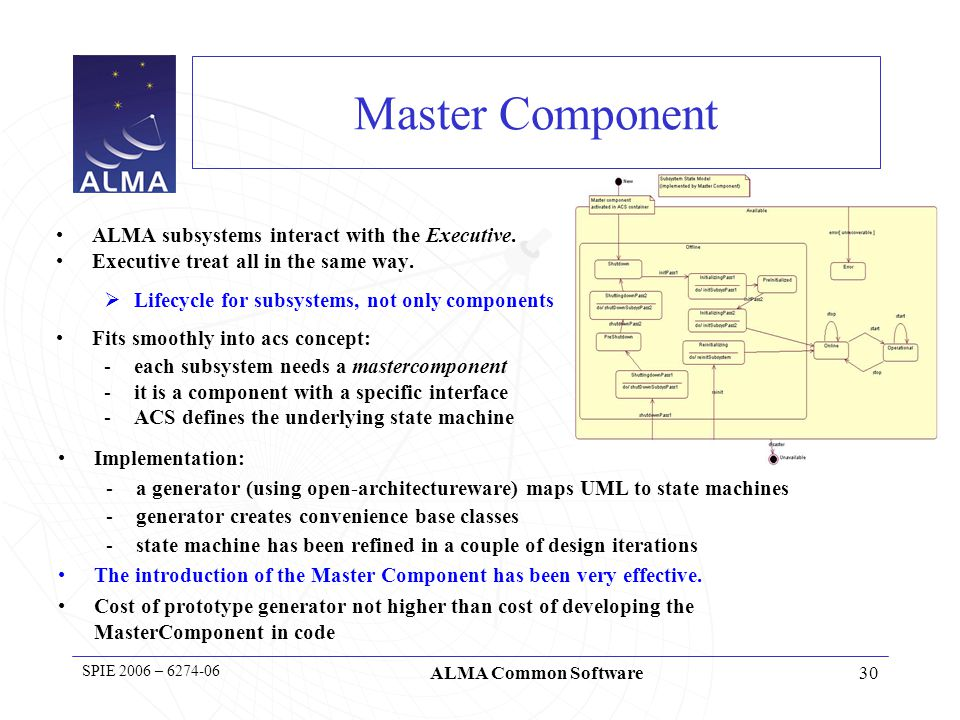 30 SPIE 2006 – 6274-06 ALMA Common Software Master Component ALMA subsystems interact with the Executive.