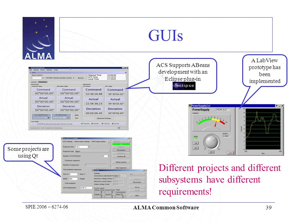 39 SPIE 2006 – 6274-06 ALMA Common Software GUIs A LabView prototype has been implemented ACS Supports ABeans development with an Eclipse plug-in Some projects are using Qt Different projects and different subsystems have different requirements!