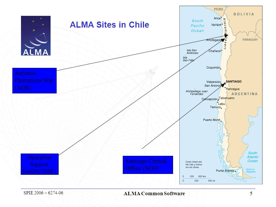 5 SPIE 2006 – 6274-06 ALMA Common Software Operation Support Facility (OSF) ALMA Sites in Chile Antenna Operations Site (AOS) Santiago Central Office (SCO)