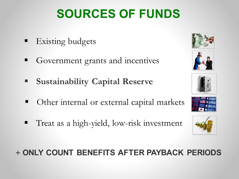 SOURCES OF FUNDS  Sustainability Capital Reserve + ONLY COUNT BENEFITS AFTER PAYBACK PERIODS  Other internal or external capital markets  Treat as a high-yield, low-risk investment  Existing budgets  Government grants and incentives