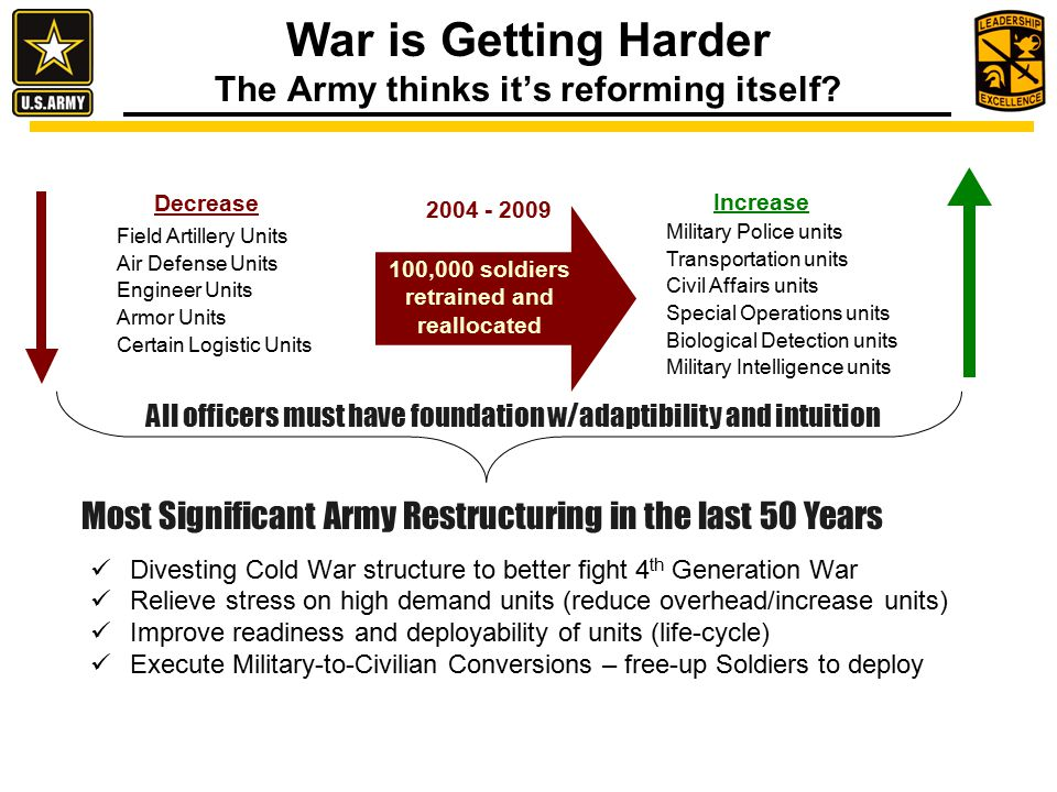 100,000 soldiers retrained and reallocated 2004 - 2009 Field Artillery Units Air Defense Units Engineer Units Armor Units Certain Logistic Units Decrease Increase Military Police units Transportation units Civil Affairs units Special Operations units Biological Detection units Military Intelligence units War is Getting Harder The Army thinks it's reforming itself.