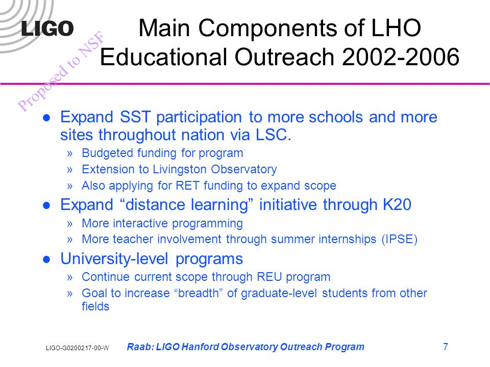 LIGO-G0200217-00-W Raab: LIGO Hanford Observatory Outreach Program8 LHO Educational Outreach 2002- 2006, continued Improve informal educational program within current envelope »More exhibits with hands-on/minds-on content »Teacher-developed use plans and classroom materials (IPSE) Work toward development of a regional science center for the inland Northwest »Develop exhibition plan with input from STC professionals and teachers »Develop 503-c group to govern and begin fund raising »Deal with special nature of DOE-NSF-private enterprise »Develop regional science consortium Proposed to NSF