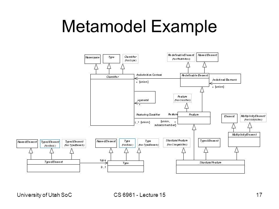 University of Utah SoCCS 6961 - Lecture 1517 Metamodel Example