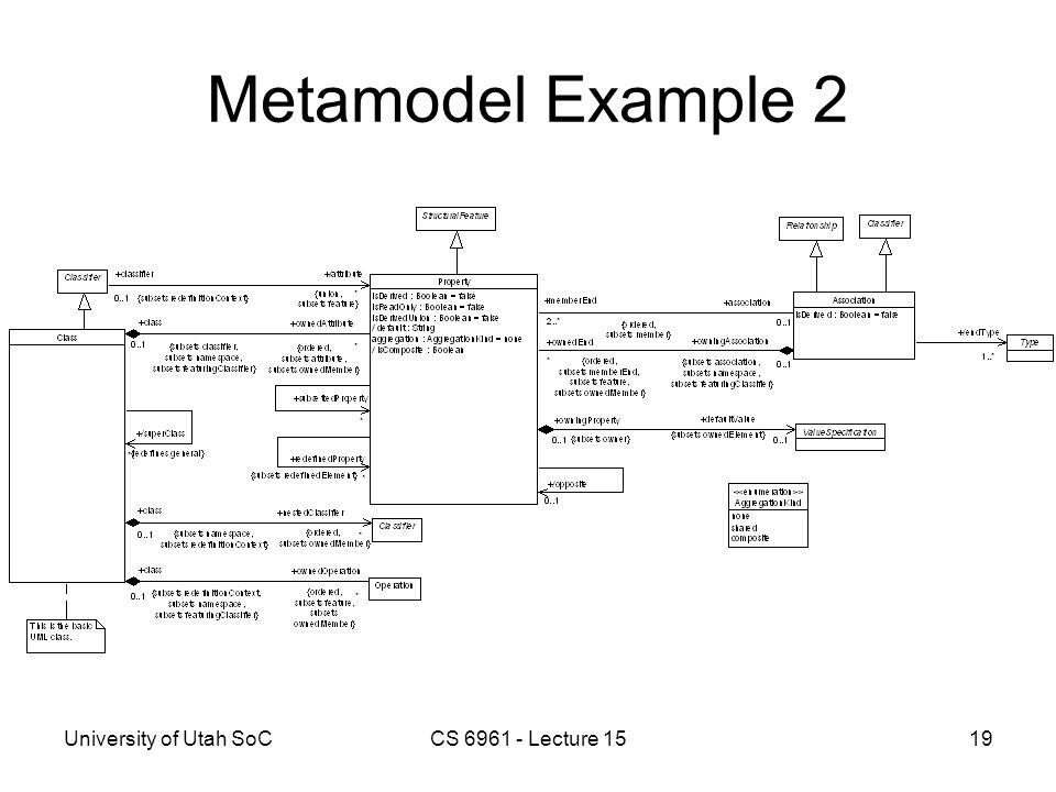 University of Utah SoCCS 6961 - Lecture 1519 Metamodel Example 2