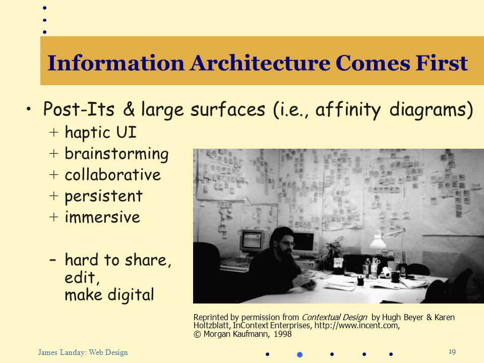 19 James Landay: Web Design Reprinted by permission from Contextual Design by Hugh Beyer & Karen Holtzblatt, InContext Enterprises, http://www.incent.com, © Morgan Kaufmann, 1998 Post-Its & large surfaces (i.e., affinity diagrams) + haptic UI + brainstorming + collaborative + persistent + immersive –hard to share, edit, make digital Information Architecture Comes First