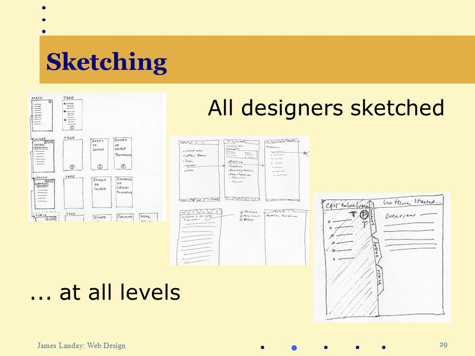 29 James Landay: Web Design Sketching All designers sketched... at all levels