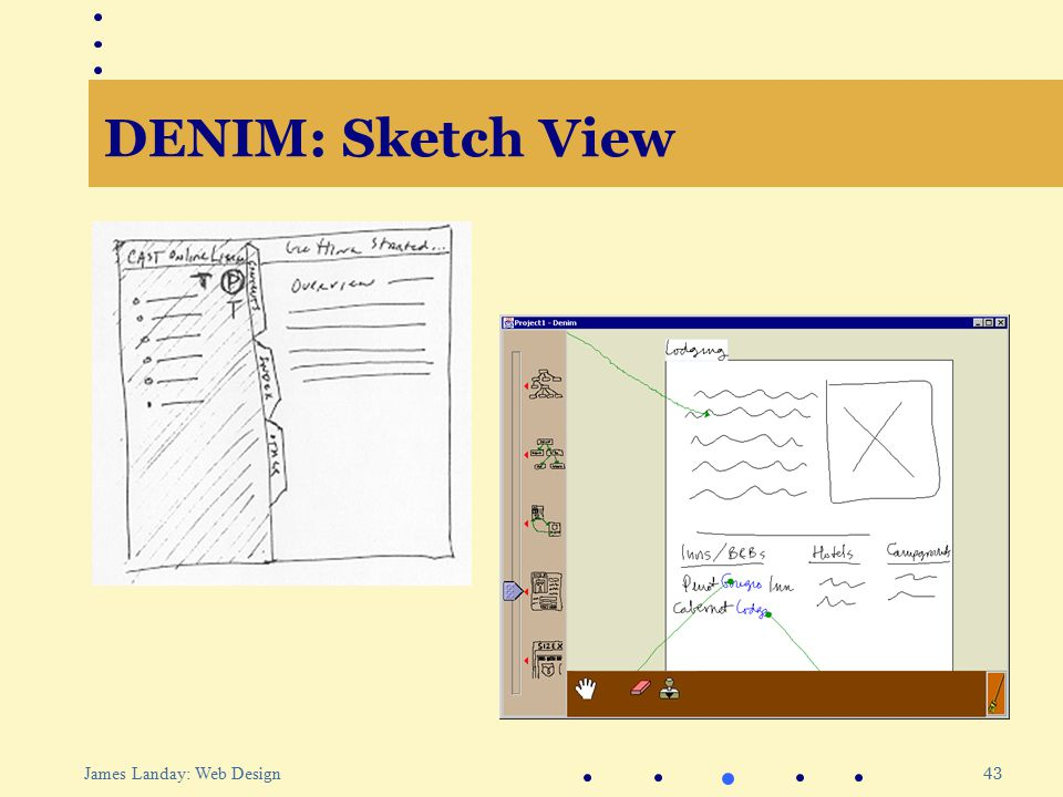 43 James Landay: Web Design DENIM: Sketch View
