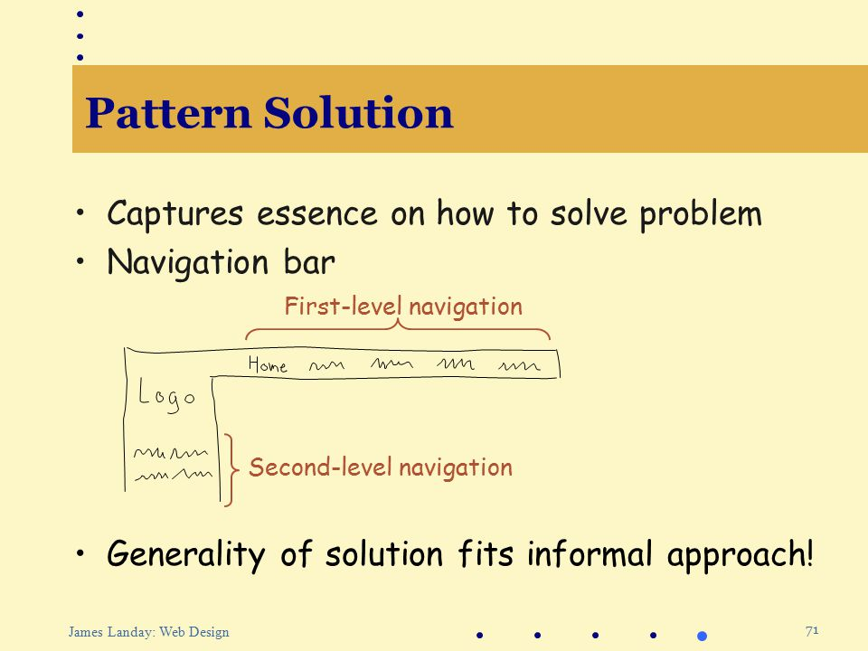 71 James Landay: Web Design Pattern Solution Captures essence on how to solve problem Navigation bar Generality of solution fits informal approach.